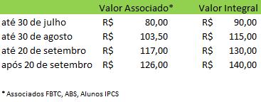 Valores Jornadav1